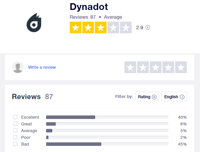 review-chat-luong-tai-dynadot
